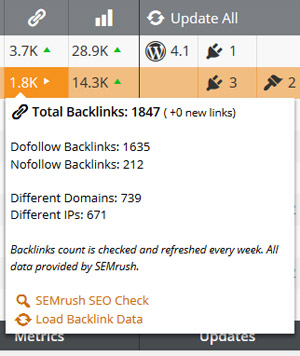 The WordPress backlink tracking feature in CMS Commander